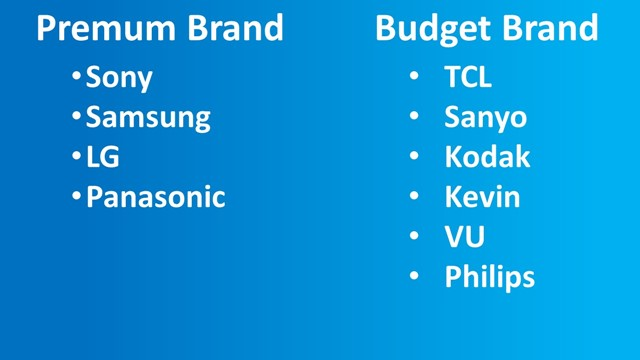Which Is The Best LED Brand In India